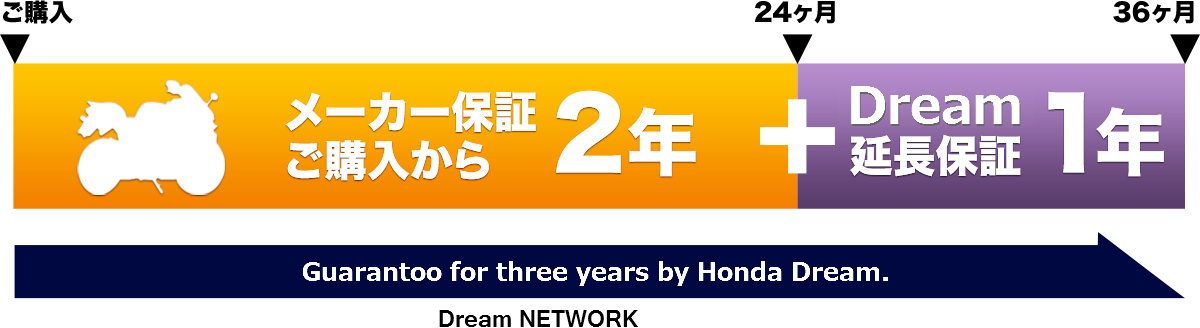メーカー保証ご購入から2年+Dream延長保証1年